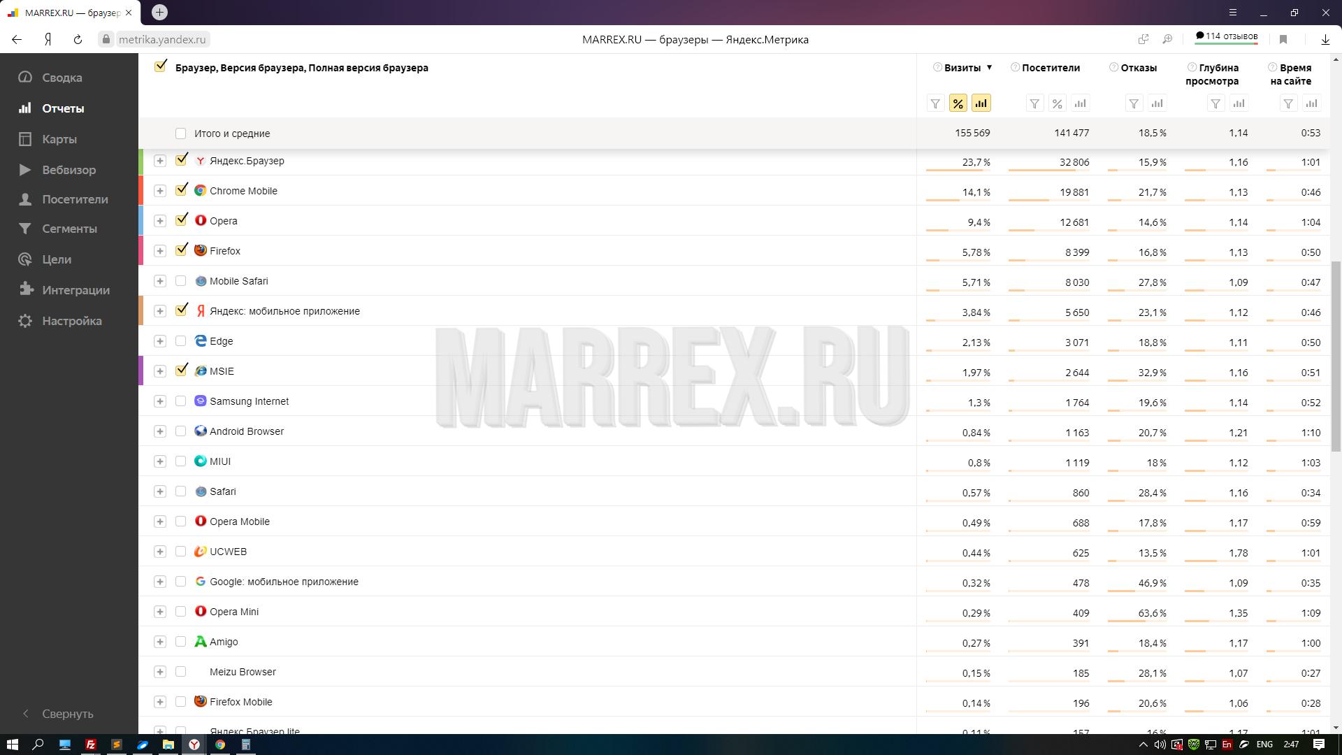 Самый популярный браузер за  2018 год