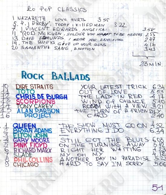 Rock Ballads Vol.1 cd из тетради.